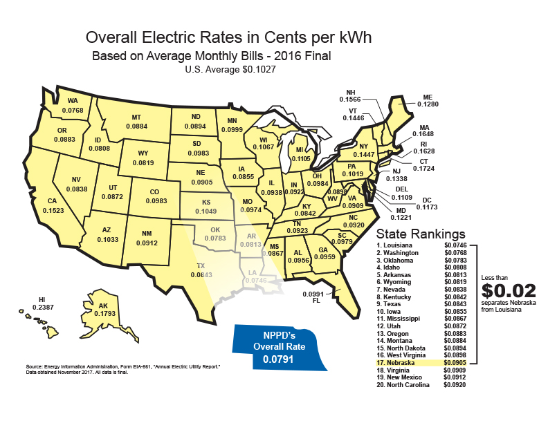 NPPD Electrical Rates Map